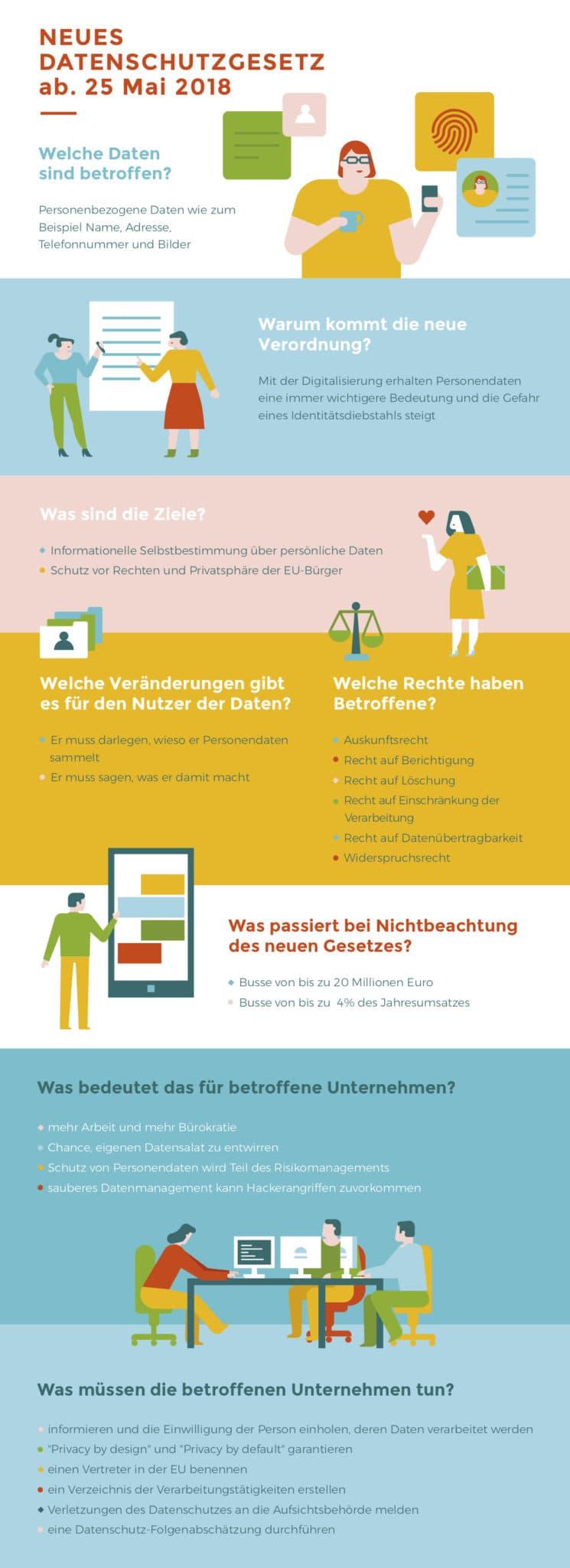 """Infografik """"Datenschutzgesetz"""""""