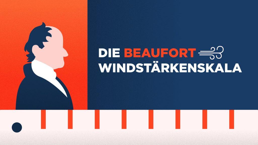L'échelle de force du vent de Beaufort expliquée simplement [Infografic]