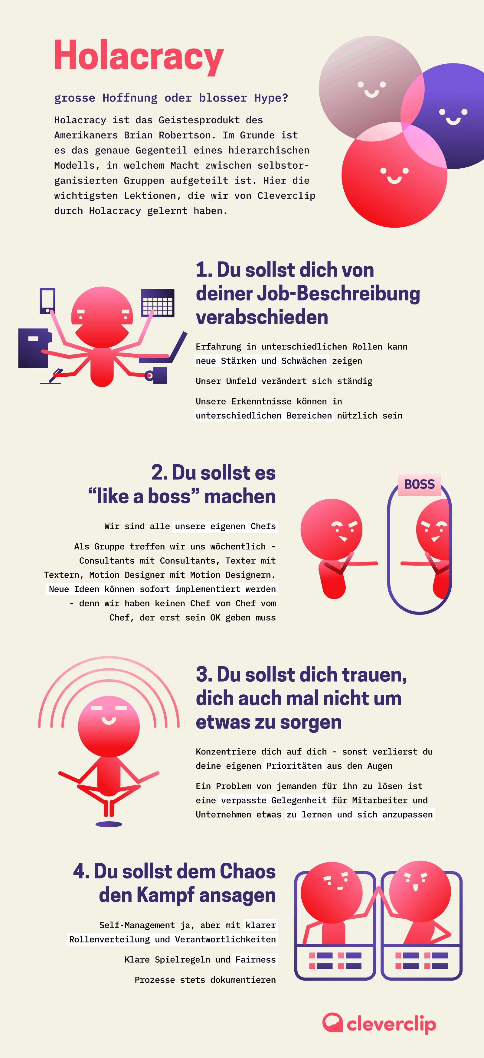 Infografik Holacracy