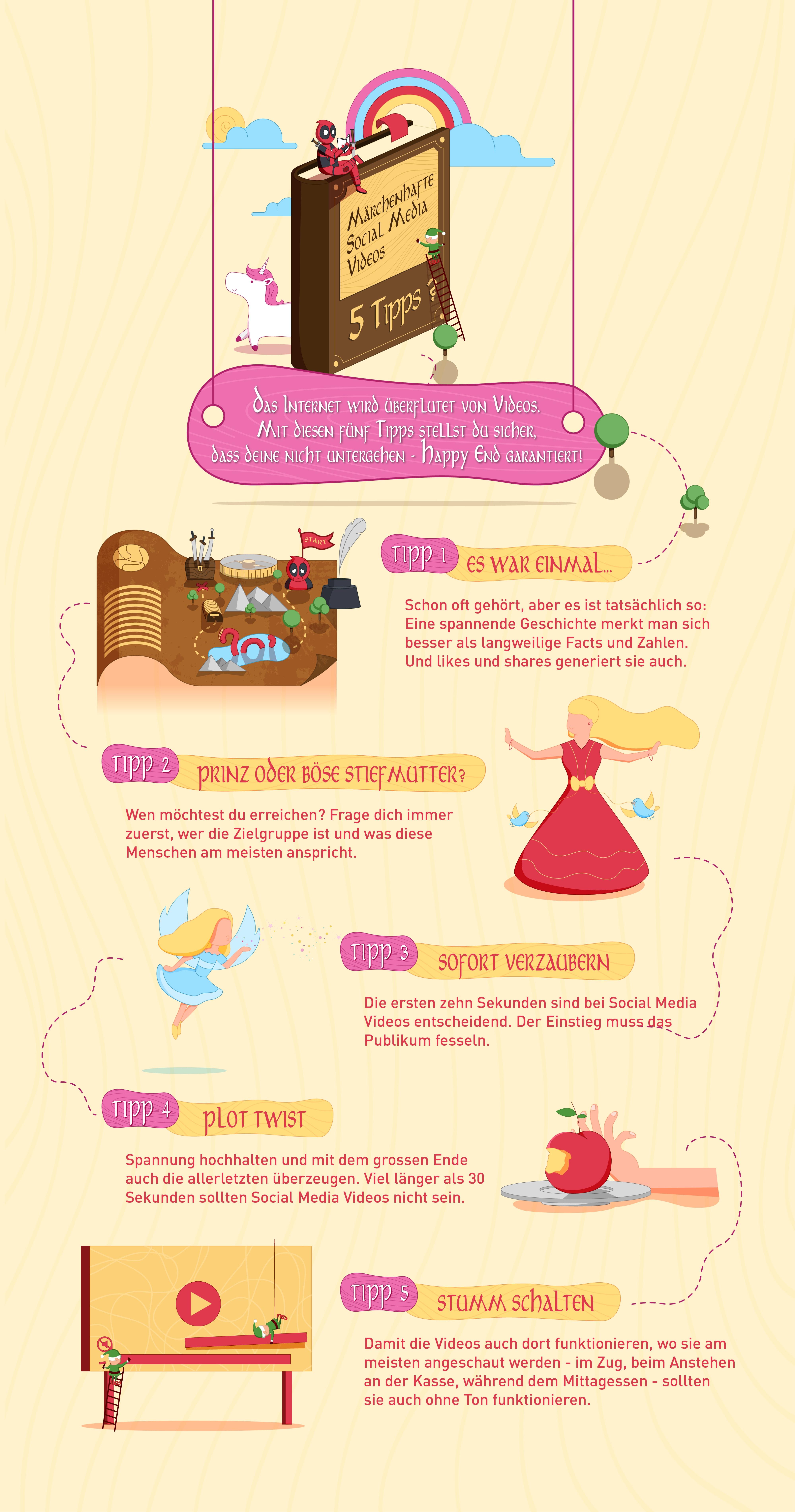 Infographic Social Media