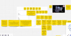 Cleverclip Canvas Dectris - Wie wir ein Erklärvideo erstellen