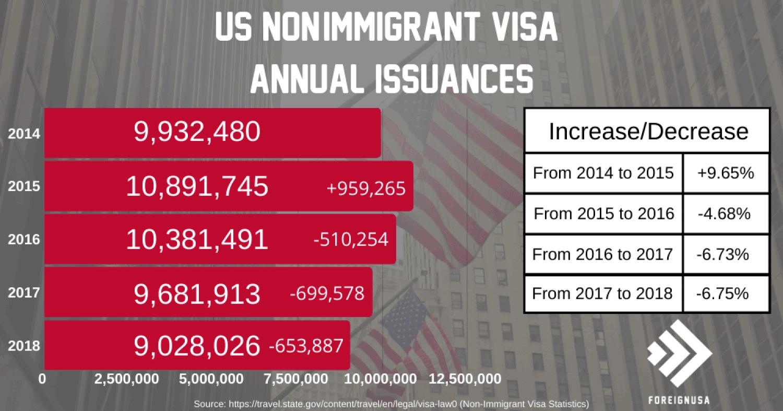 Statistische Infografik