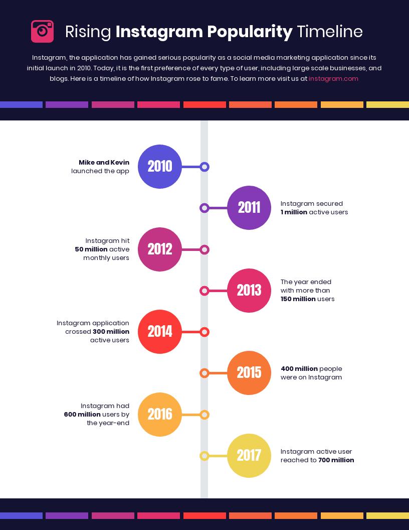 Timeline Infografik